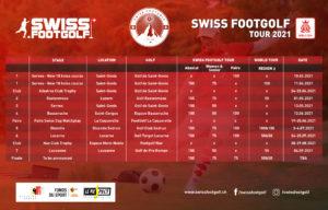 Swiss Footgolf Tour 2020 - Calendar
